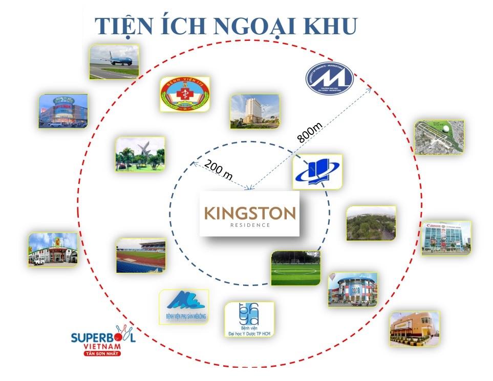 tien-ich-ngoai-khu-can-ho-kingston-residence