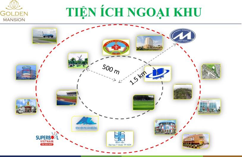 tien-ich-ngoai-khu-golden-mansion