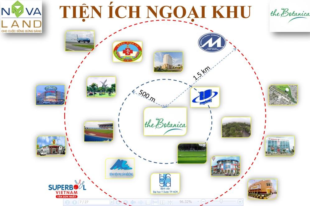 tien-ich-ngoai-khu-the-botanica